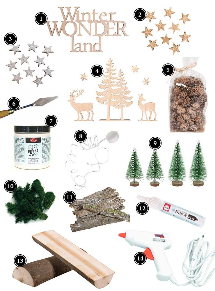 Produkte für weihnachtliche Fensterdeko mit süßer Winterlandschaft