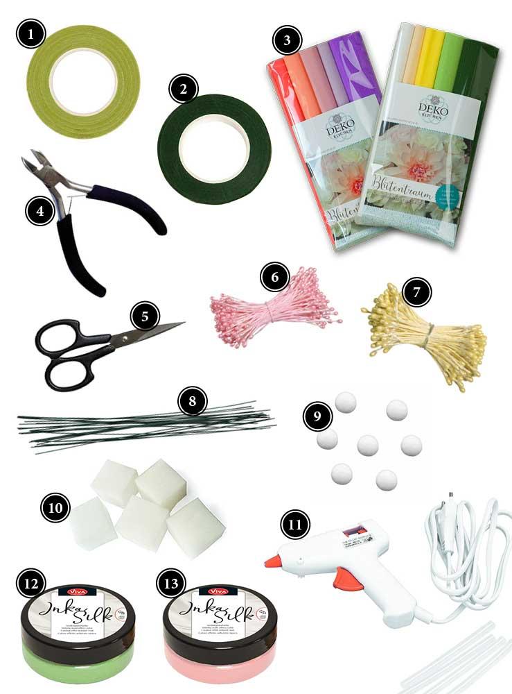 passende Produkte im Deko-Kitchen Onlineshop